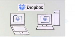 """Хранилище файлов с """"DROPBOX"""""""